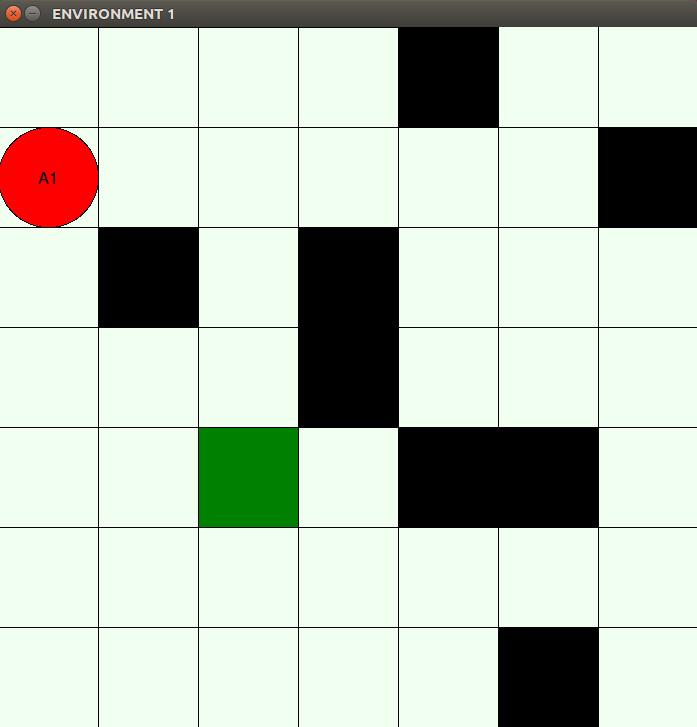 Eine einfache Netz-Gitter-Welt: Hindernisse (schwarze Felder), Fut- ter (grüne Felder), Akteure (rote Kreise). Dazu ein Energieverbrauch bei den Akteuren, der nur durch Futter ausgeglichen werden kann.